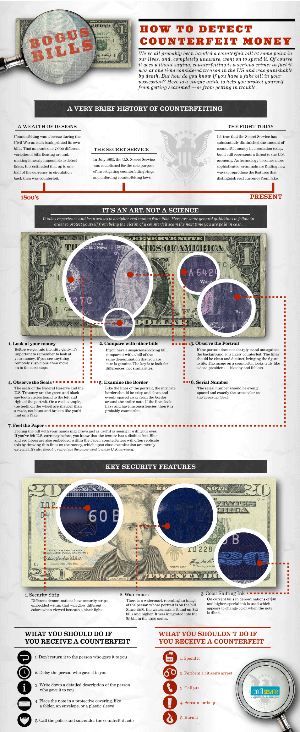 How to detect fake currency