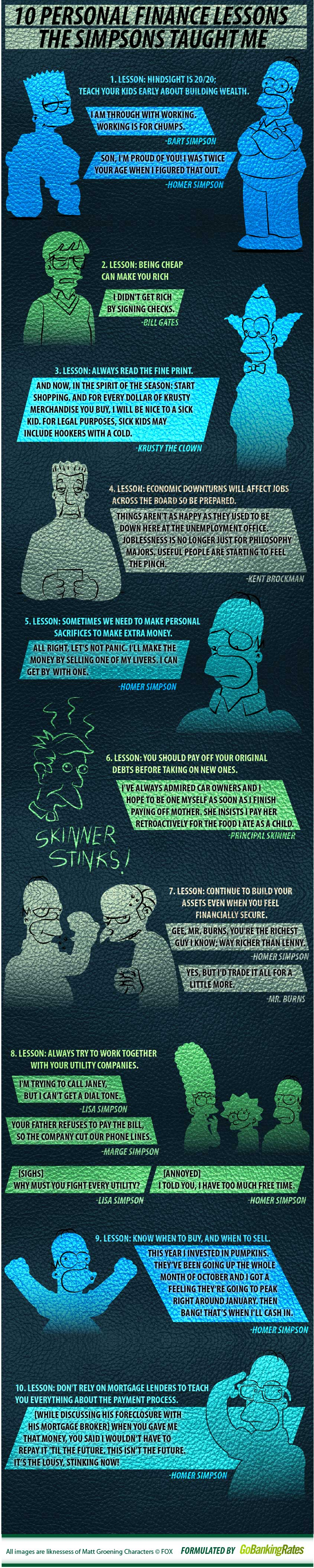 10-personal-finance-tips-from-the-simpsons_50290af564329