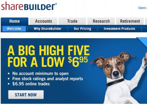 Sharebuilder stock options