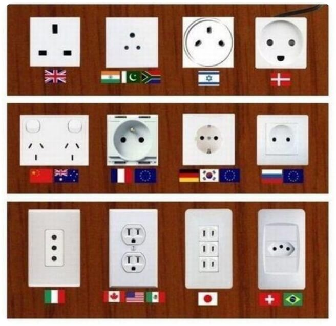 Travel_TipsElectrical-Sockets-Around-The-World