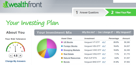 Wealthfront Investing