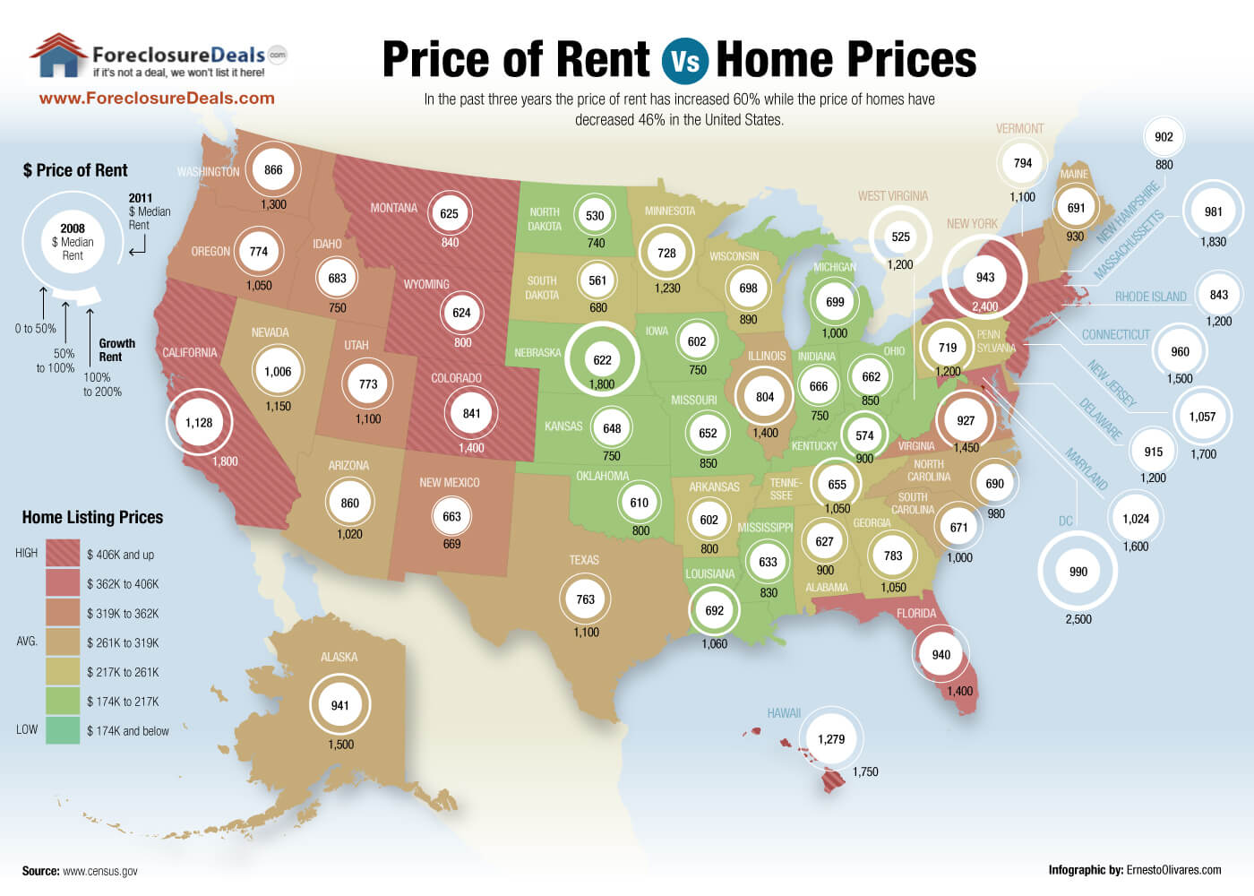 rent-vs-buy-infographic
