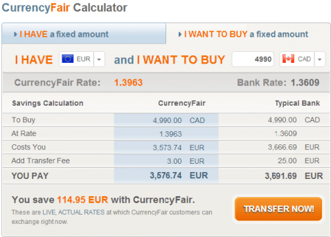 Currency Fair Rates