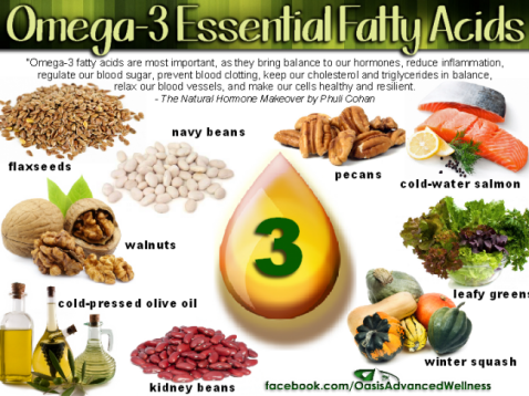 Omega Fatty Acids for Brain Power
