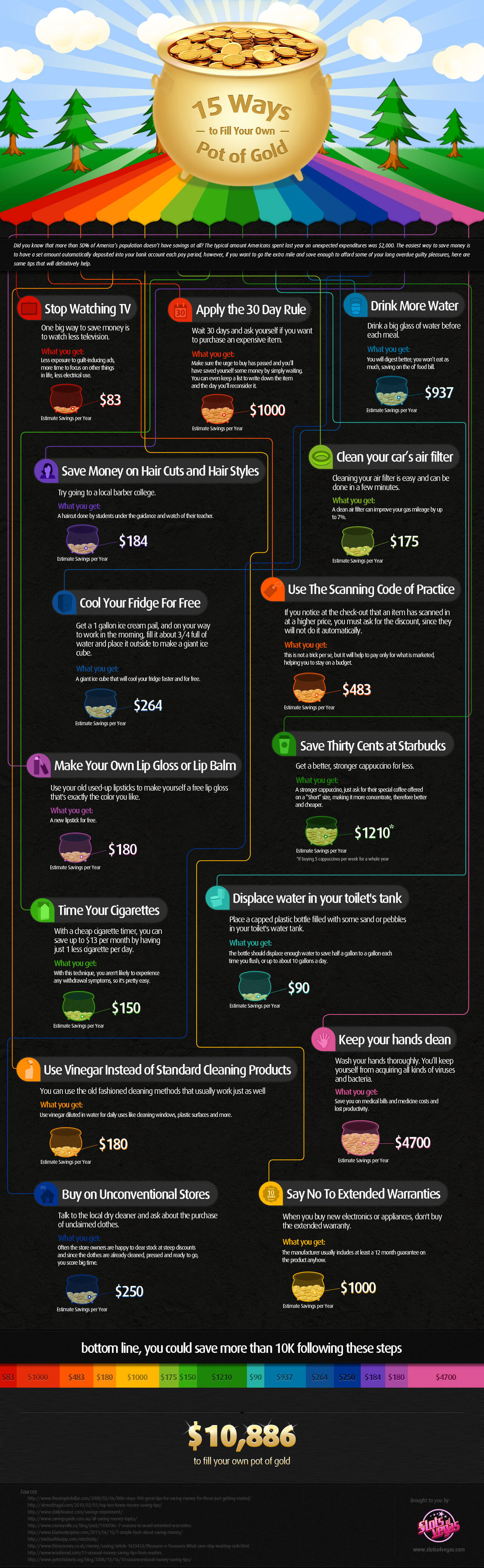 lifestyle-money-hacks-infographic-1